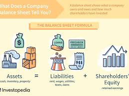 The Balance Sheet, writing a business plan for home health care, why do i need an accountant for my small business, why do i need an accountant, when to hire an accountant for a small business, what does a cpa charge per hour, understanding cash flow statement, understand cash flow statement, tu contador en miami, top cpa firms in miami, the outsourced accountant, taxes en miami, tax services miami fl, tax services, tax preparation miami, tax preparation, tax planning, tax miami, tax firm miami, tax filing miami, tax en miami, tax cpa, tax consultants, tax accounting miami, tax accountants near my location, tax accountant near me, tax accountant miami, tax accountant florida, tax accountant (opt 10/24/20), talk to an accountant , start up costs on balance sheet, start up costs capitalized, start up cost capitalization, start up business accountant, start home health agency business, small cpa firms near me, small business tax preparation south florida, small business tax preparation near me, small business tax cpa, small business tax accountants, small business tax accountant near me, small business set up accountant, small business cpa services, small business cpa near me, small business cpa, small business accounting services near me, small business accounting professionals, small business accounting miami, small business accounting firms, small business accounting, small business accountant near me, small business accountant miami, small accounting firms near me, s corp accounting, reviewed financial statements, quality accounting and tax service, public accounting, public accountant near me, profit & loss statement, professional financial statements, professional accounting and tax, physician accounting services, physician accountant, pharmacy accounting services, pharmacy accountant, personal cpa, payroll and bookkeeping services near me, p&l miami, p&l accounting & tax services, organizational costs gaap, new business startup accountants, need accounting help,