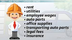 corporate tax, home office deduction, gross profit, business expenses, cpa, certified public accountants, certified public accountant, accountancy service, ahca, contador, ahca consulting, tax, accounting, accountants, accountant, accountants in miami