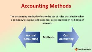 c corporations, construction accounting, reviewed financial statements, audited financial statements, gaap, generally accepted accounting principles , cash accounting, accrual accounting , accounting method, cpa, certified public accountants, certified public accountant, accountancy service, ahca, contador, ahca consulting, tax , accounting, accountants, accountant, accountants in miami