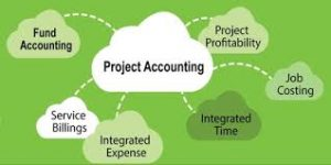 production accountant , production accounting, units-of-delivery-method, efforts-expended method: , cost-to-cost method, cost accounting, construction accounting, construction accountant, project accountant, project manager, percentage-of-completion , forecasting, financial accounting, project management, project accounting , cpa, certified public accountants, certified public accountant, accountancy service, ahca, contador, ahca consulting, tax, accounting, accountants, accountant, accountants in miami