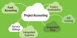 production accountant , production accounting, units-of-delivery-method, efforts-expended method: , cost-to-cost method, cost accounting, construction accounting, construction accountant, project accountant, project manager, percentage-of-completion , forecasting, financial accounting, project management, project accounting , cpa, certified public accountants, certified public accountant, accountancy service, ahca, contador, ahca consulting, tax , accounting, accountants, accountant, accountants in miami