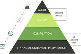Reviewed Financials Statements , compilation , audits, audit, gaap, financial reporting, financial statement , reviewed financials, cpa, certified public accountants, certified public accountant, accountancy service, ahca, contador, ahca consulting, tax , accounting, accountants, accountant, accountants in miami